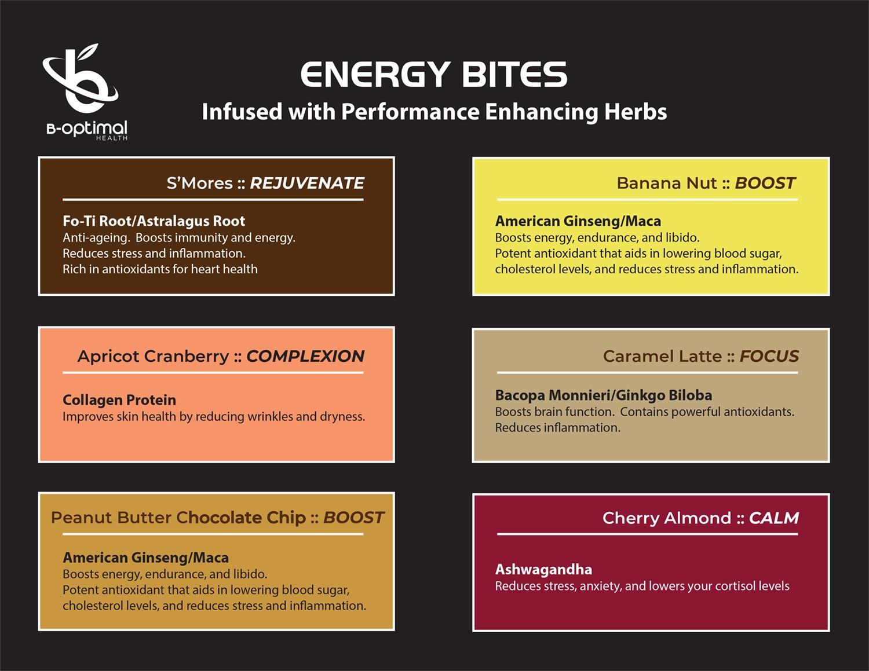 Be Optimal Energy Bites Benefits